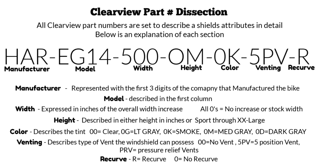 Clearview part dissection